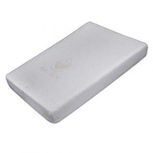 Pekitas - Colchón minicuna 50 x 75 cm,Funda Tejido AloeVera Ergonómico Transpirable Antiahogo con cremallera lavable, interior espuma blanca,Fabricado en España 2