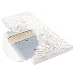 Alvi Colchón para minicuna - TENCEL® & Dry - 90 x 40 cm / Funda antihumedad / Espuma perforada / Cámara de aire 3D / Hipoalergénico / Sin sustancias nocivas 9